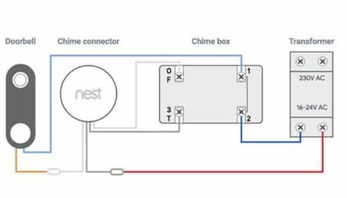 google nest doorbell wiring